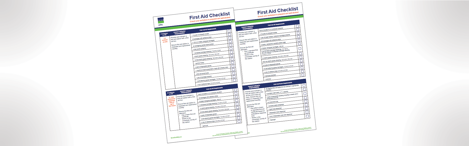An image of Bunzl Safety Canada's First Aid Checklist document.